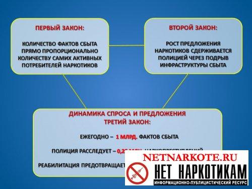 Виктора Иванов о создании системы комплексной реабилитации и ресоциализации наркоманов